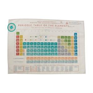 Utierka Rex London Periodic Table