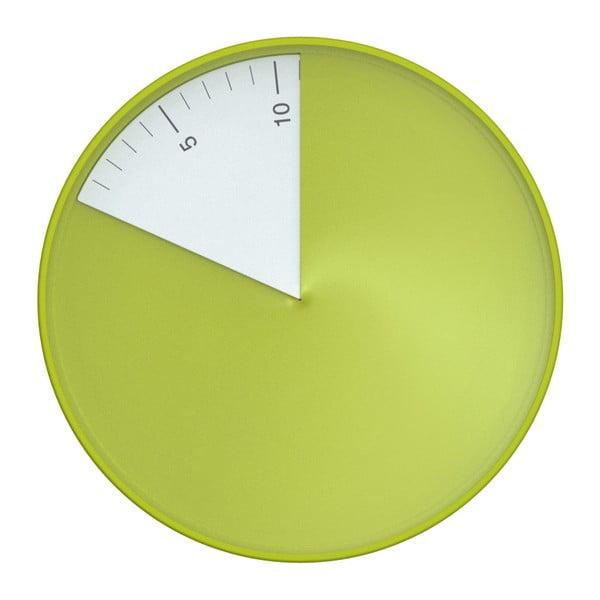 Minútka Pie, zelená