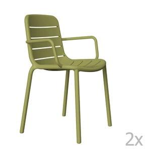 Sada 2 zelených záhradných stoličiek sopierkami Resol Gina