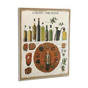 Obraz na plátne Versa Picture Cocina