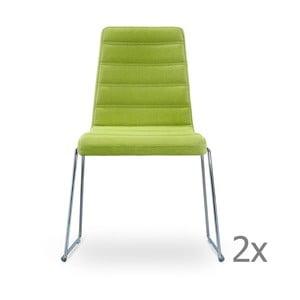 Sada 2 zelených stoličiek Garageeight Ljungs