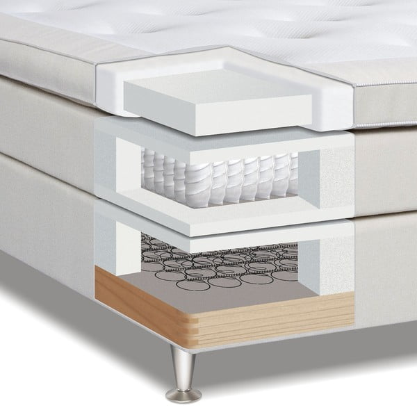 Sivá posteľ s matracom Gemega Hilton, 140x200 cm