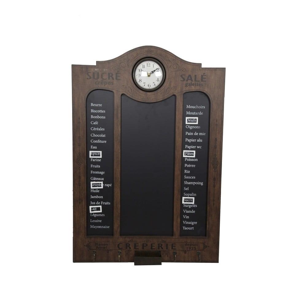Nástenná tabuľa s hodinami Antic Line