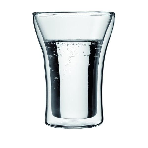 Sada 2 dvojstenných pohárov Lupino
