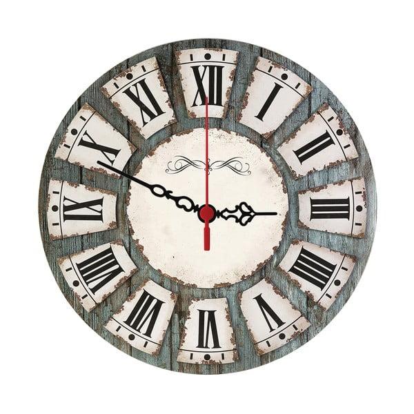 Nástenné hodiny Industries, 30 cm
