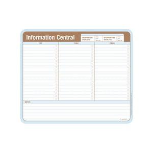 Plánovač úloh Information