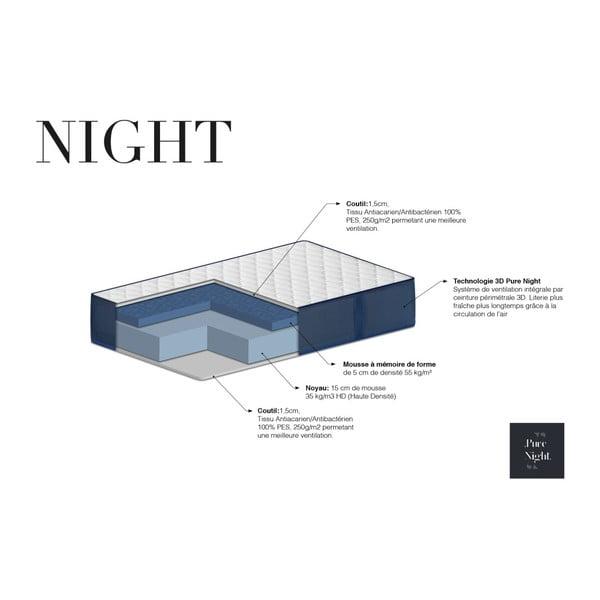 Matrac s pamäťovou penou Pure Night Night, 180×200cm