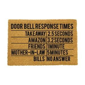 Rohožka Artsy Doormats Door Bell Response Times, 40 × 60 cm