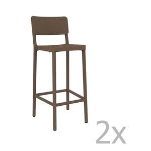 Sada 2 čokoládovohnedých barových stoličiek vhodných do exteriéru Resol Lisboa, výška 102,2 cm