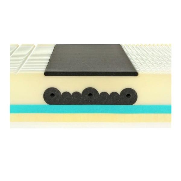 Sada 2 matracov za cenu jedného SPIRIT Superior Latex 26, 90×200 cm