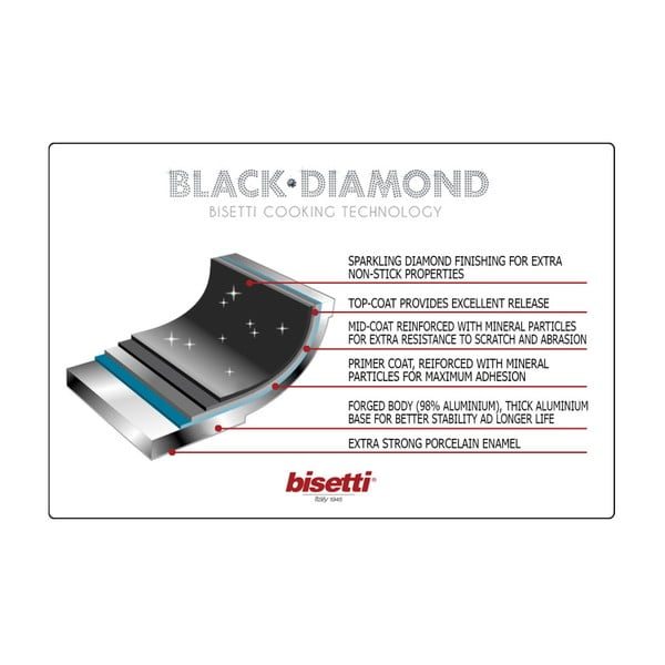 10-dielny set riadu s pokrievkami a zelenými úchytmi Bisetti Black Diamond