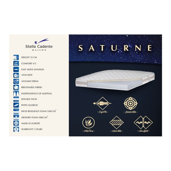 Svetlosivá posteľ s matracom Stella Cadente Maison Saturne Europe, 140 × 200 cm
