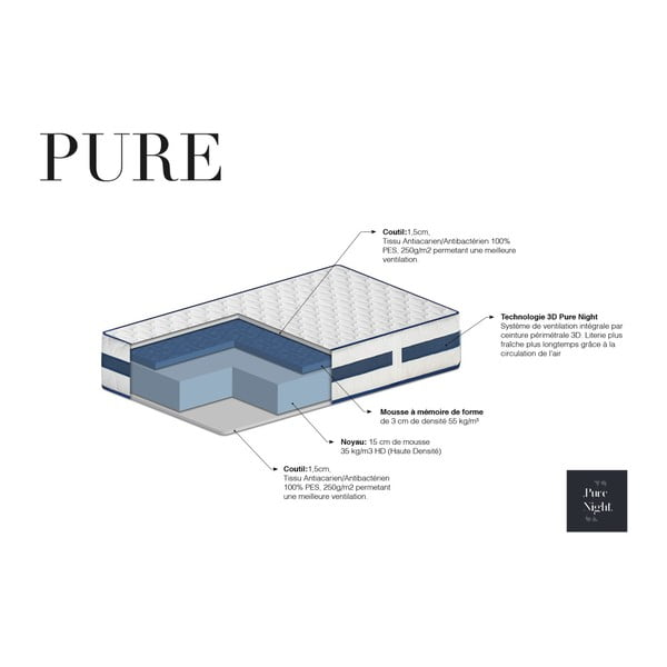 Matrac s pamäťovou penou Pure Night Pure, 90×200cm