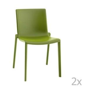 Sada 2 zelených záhradných stoličiek Resol Kat