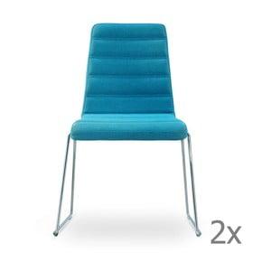 Sada 2 tyrkysových stoličiek Garageeight Ljungs