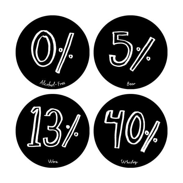 Set 4 podložiek pod pohár Alcohol Percent