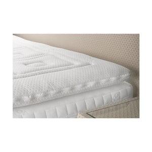 Penová podložka na matrac s vlnenou výplňou Picaso manufactury Relax, 80x200cm