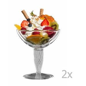 Sada 2 sklenených pohárov bloomix Luca