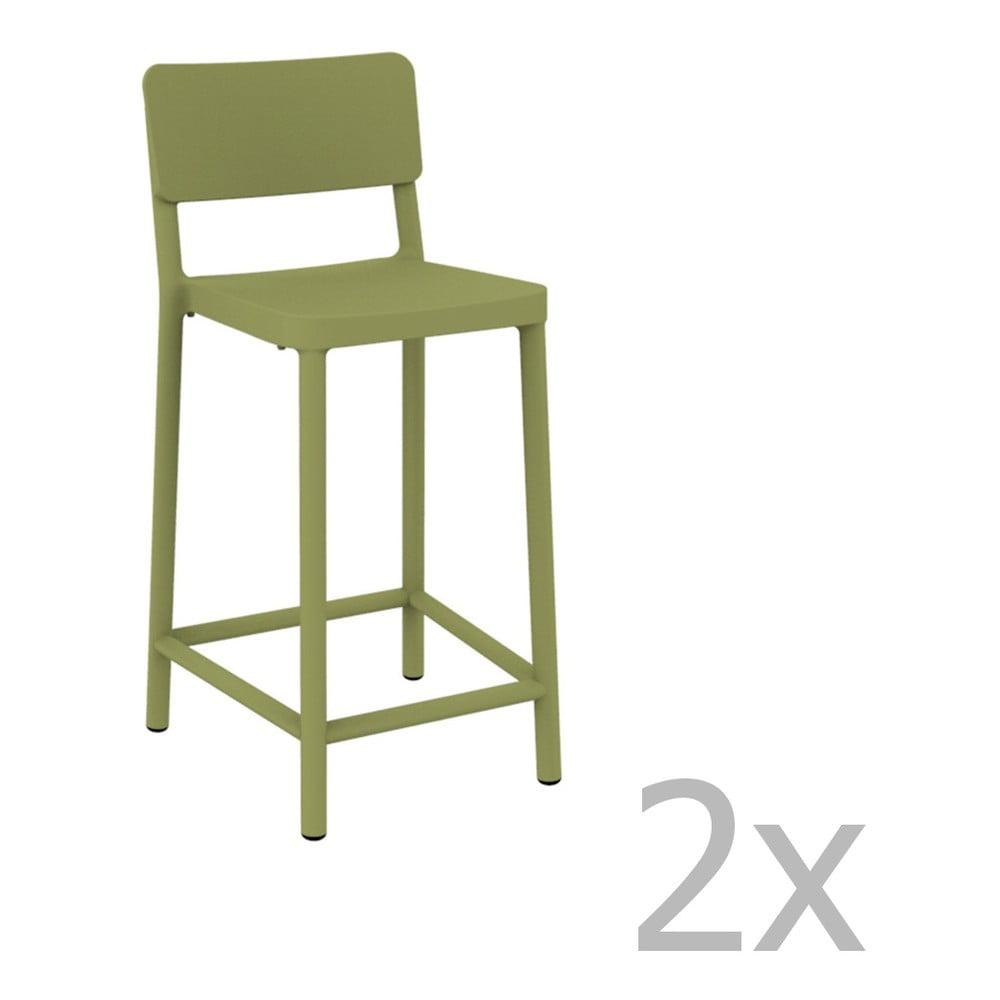 11777a9a77394 Sada 2 zelených barových stoličiek vhodných do exteriéru Resol Lisboa  Simple, výška 92,2