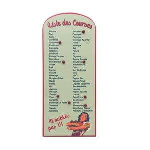 Nástenka s nákupným zoznamom Antic Line List