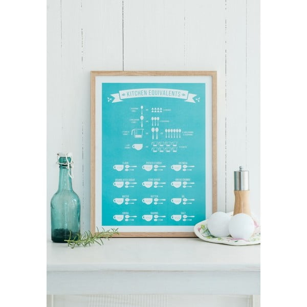 Plagát Follygraph Kitchen Equivalents Turquoise 70x100 cm