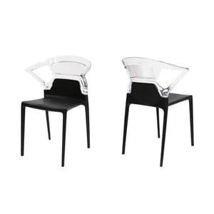 Jedálenská stolička Canett Dexter
