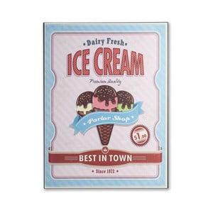 Ceduľa Ice Cream