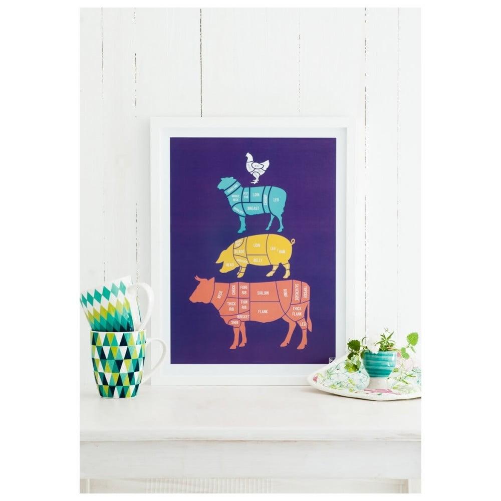 Farebný plagát Follygraph Meat Cuts 74a7e743a97
