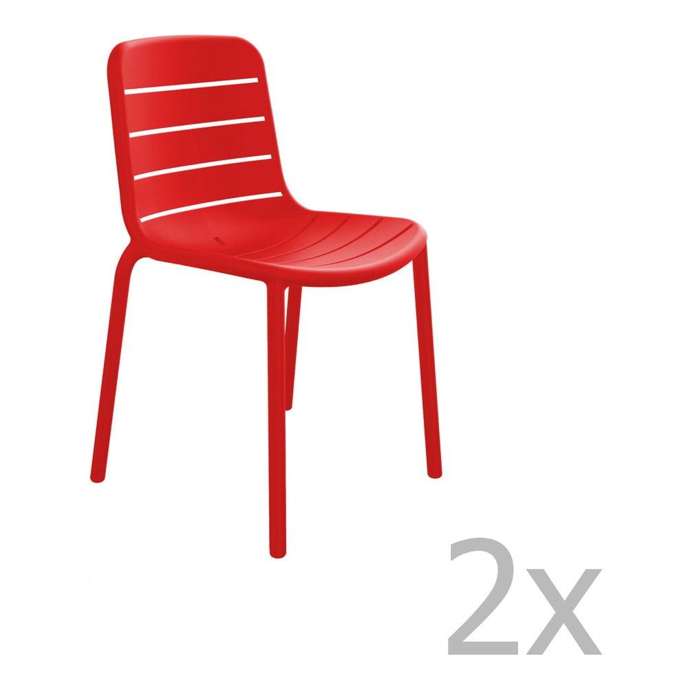 Sada 2 červených záhradných stoličiek Resol Gina Garden
