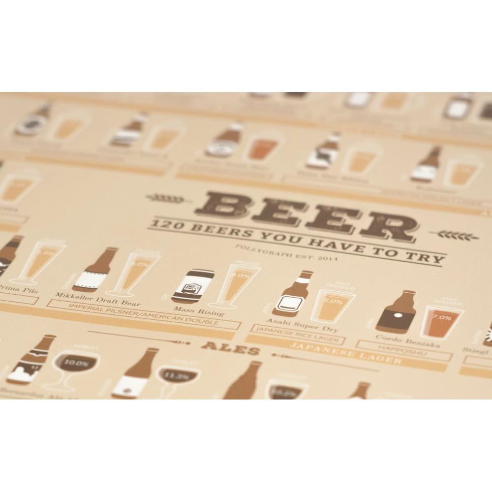 Plagát s pivným denníkom Follygraph 120 Beers 0a558d08b64
