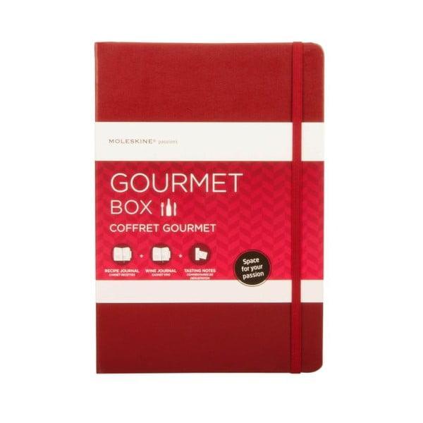 Darčeková sada Gourmet Box