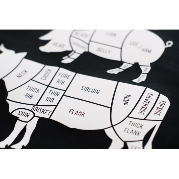 Plagát Follygraph Meat Cuts Black 70x100 cm