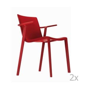 Sada 2 červených záhradných stoličiek sopierkami Resol Kat