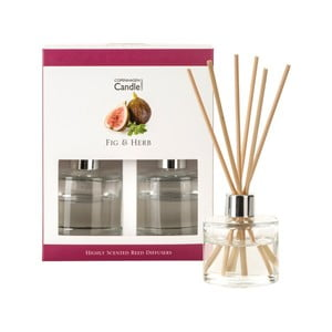 Sada 2 aromatických difuzérov Copenhagen Candles Fig & Herb, 40 ml
