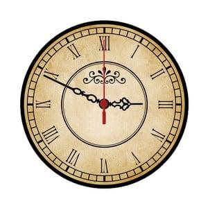 Nástenné hodiny Minimalist, 30 cm