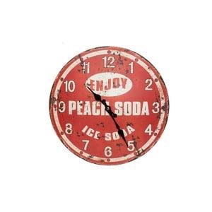 Nástenné hodiny Novita Ice Soda