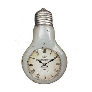 Nástenné hodiny Antic Line Bulb