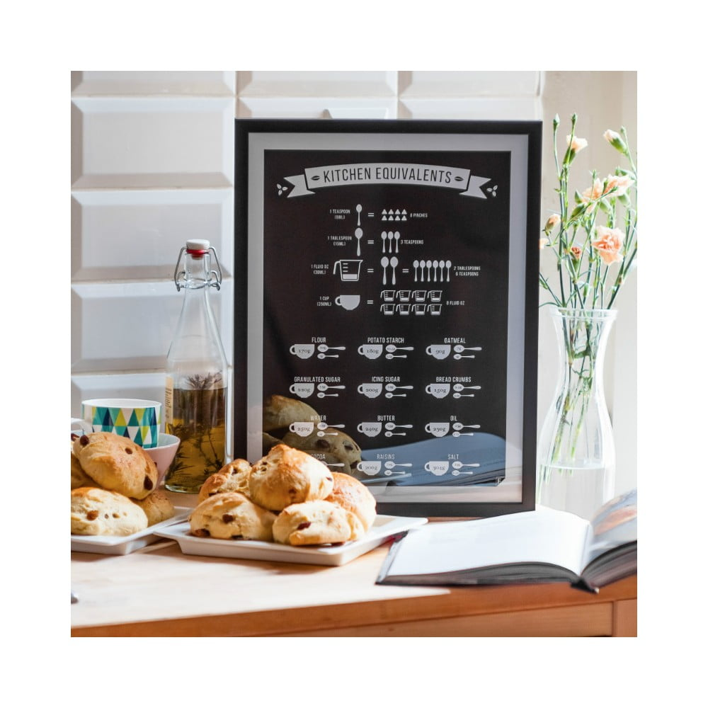 Čierny plagát Follygraph Kitchen Equivalents e71b4dc7c0e